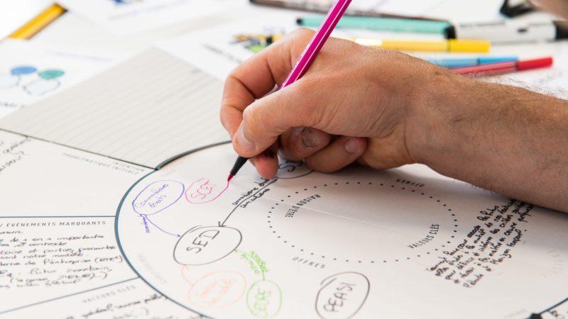 Les participants de RTE dessinent leurs business model au centre du plateau